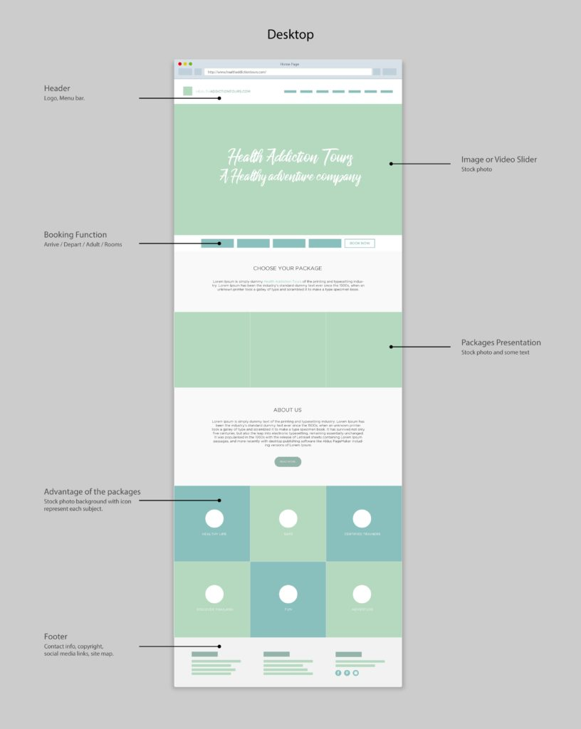Health Adventure Thailand website Home wireframe by Suzaku Productions