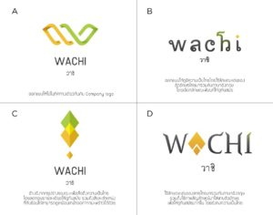 WACHI logo draft by Suzaku Productions